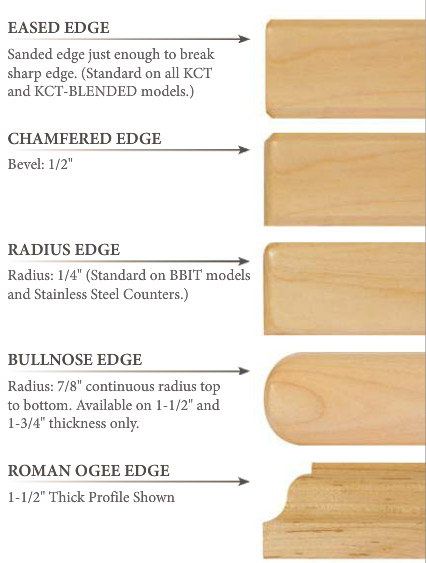 Custom Edge Details