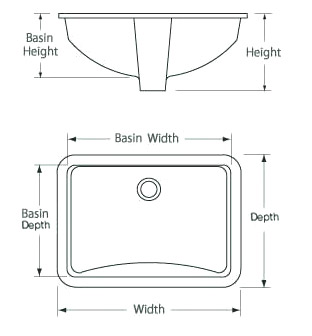 Width (side to side)  sc 1 st  KitchenSource.com : kitchen sink dimensions - hauntedcathouse.org